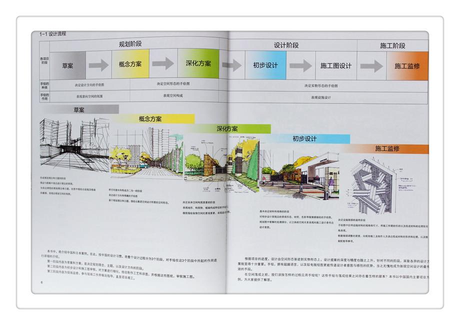 户田芳树风景计画手绘作品实录(国际知名景观设大师户田芳树与佐佐木