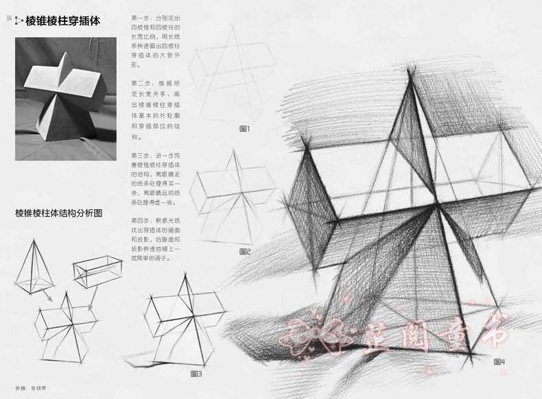 敲门砖素描基础教程书 素描写生临摹宝 结构几何体 少儿童素描书零