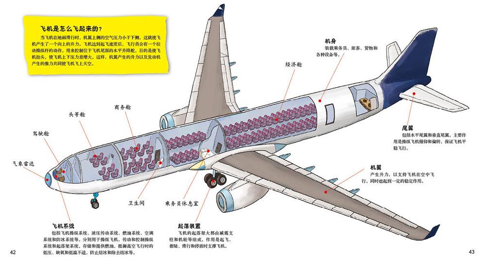 坐飞机去旅行》王